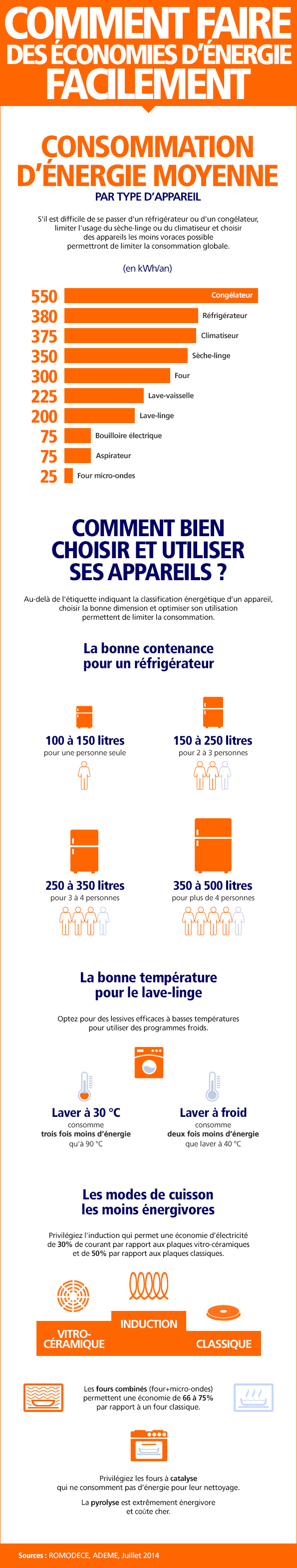 infographie_consommation_energie_2801.jpg